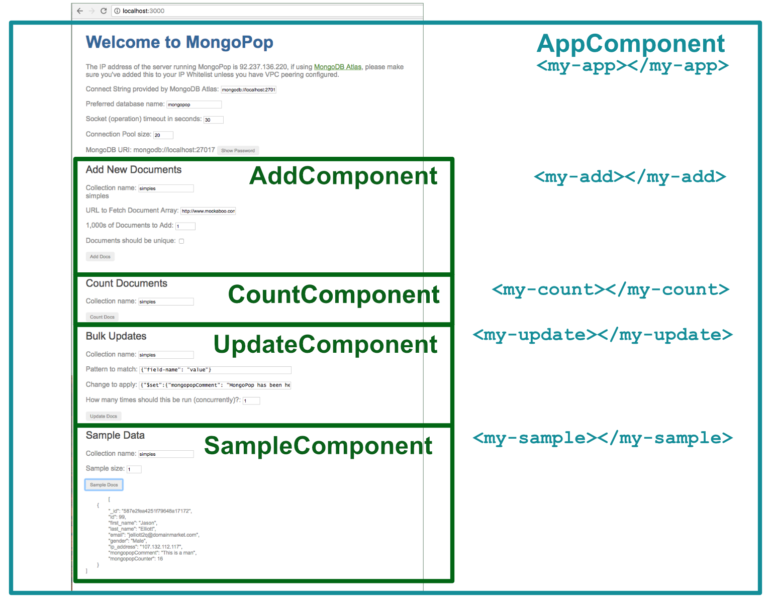 Mongopop Angular2 Components