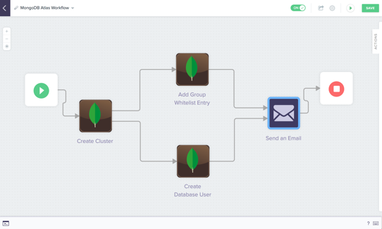 Develop a MongoDB-based application with Built.io
