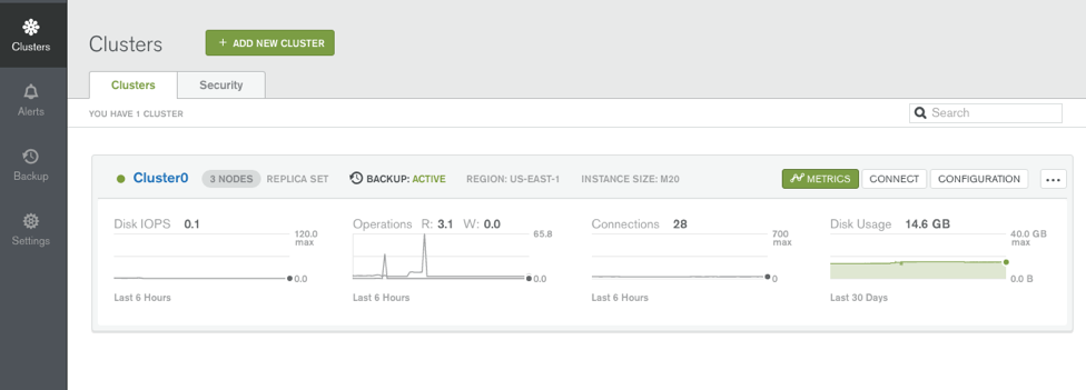 "MongoDB Atlas cluster (""Cluster0"") running MongoDB 3.2 and with the Atlas backup service enabled"