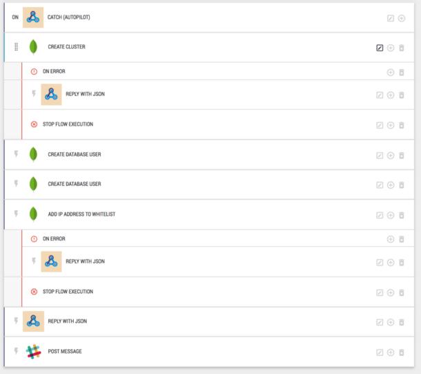 Webhook workflow