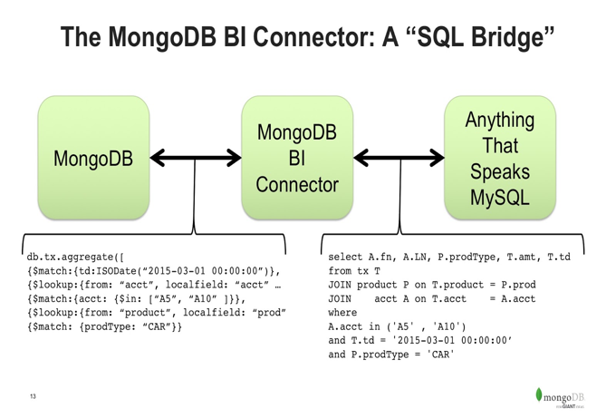 "The MongoDB Connector: A ""SQL Bridge"""