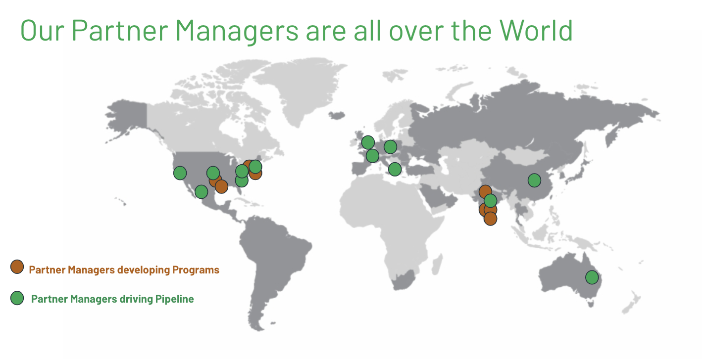 The MongoDB Partner Team works from around the world