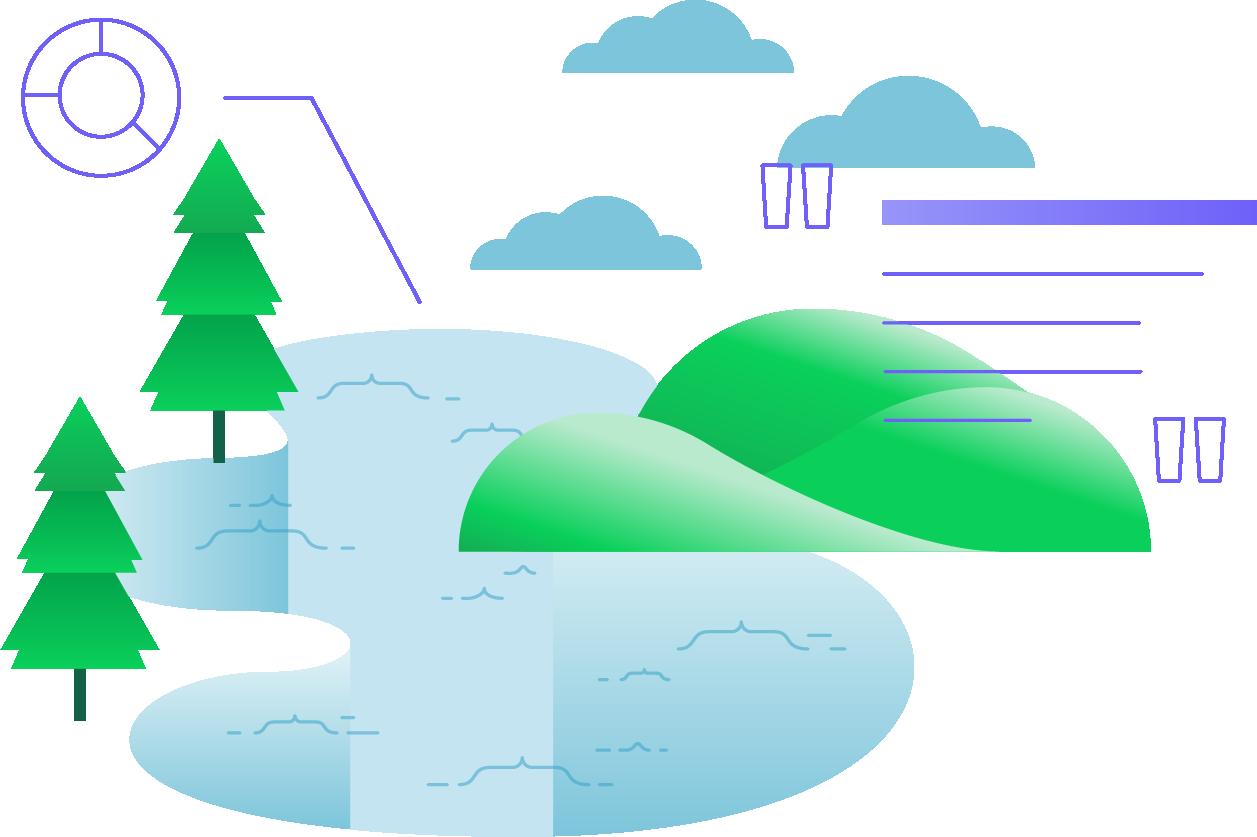 MongoDB Atlas Data Lake