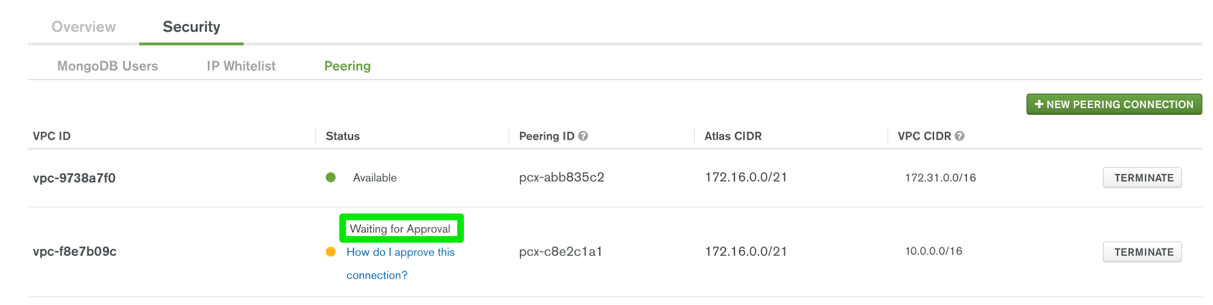 MongoDB Atlas VPC Peering Waiting for Approval