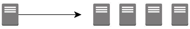 horizontal scaling in mongodb
