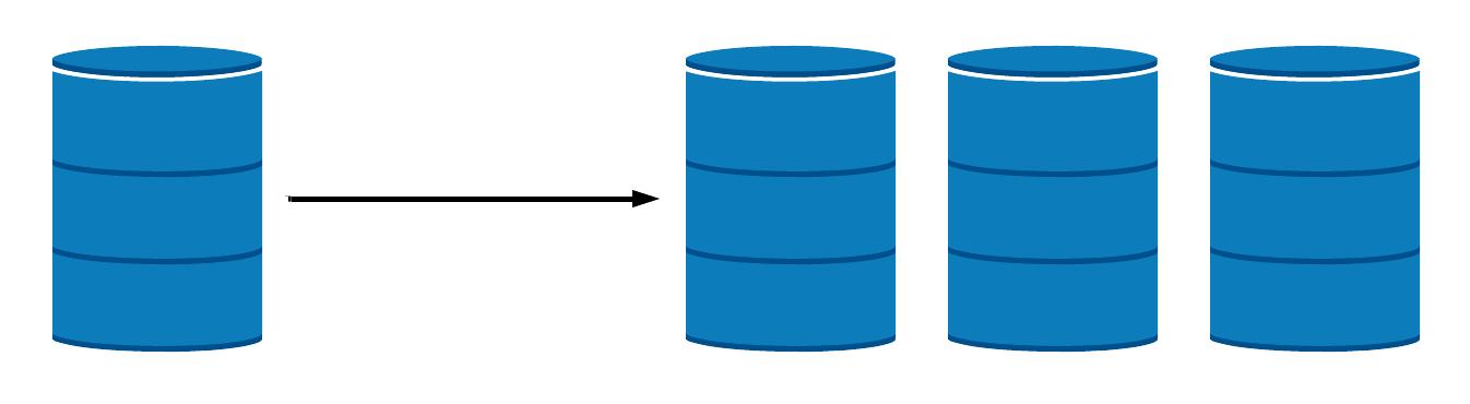 replica sets diagram in mongodb