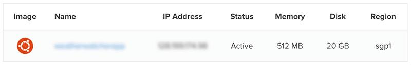 record ip address in mongodb digitalocean droplet