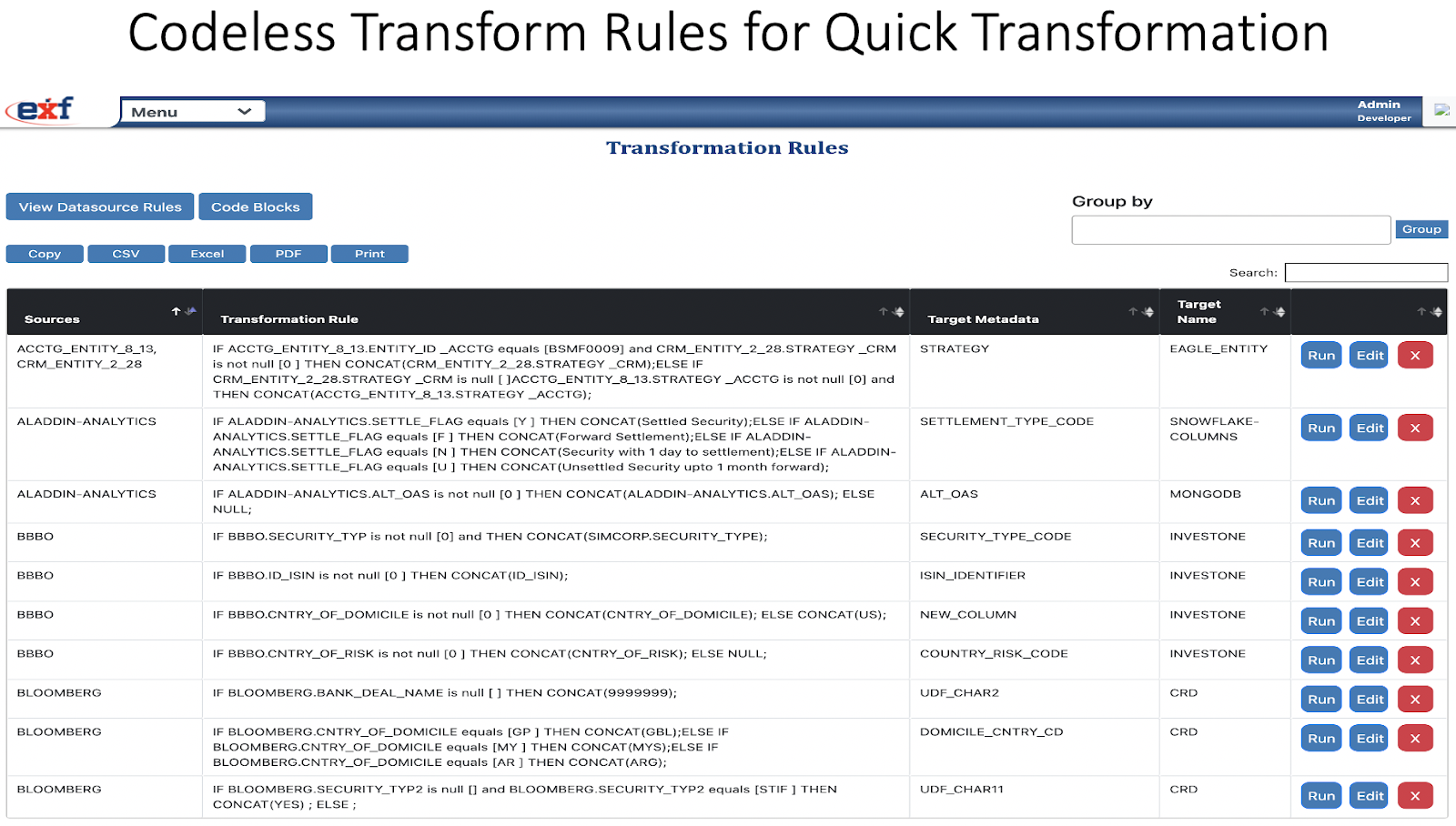 Codeless Transform Rules for Quick Transformation