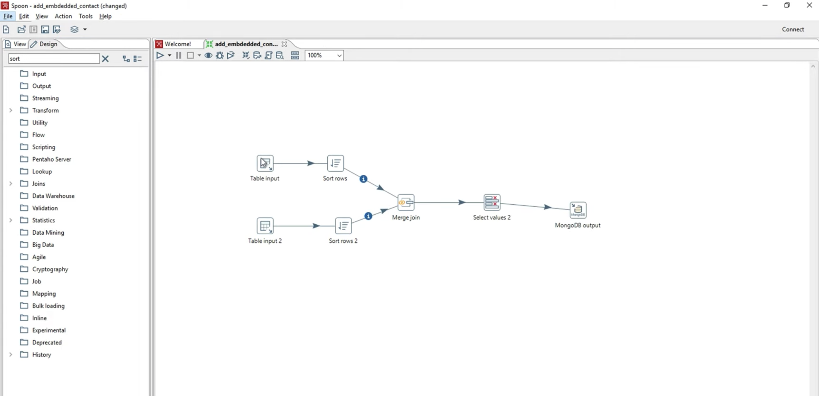 Workflow in Pentaho