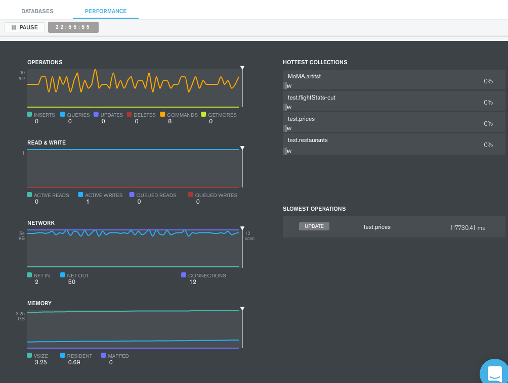 The Real-Time Performance Panel provides visibility into MongoDB performance as operations are in-flight.