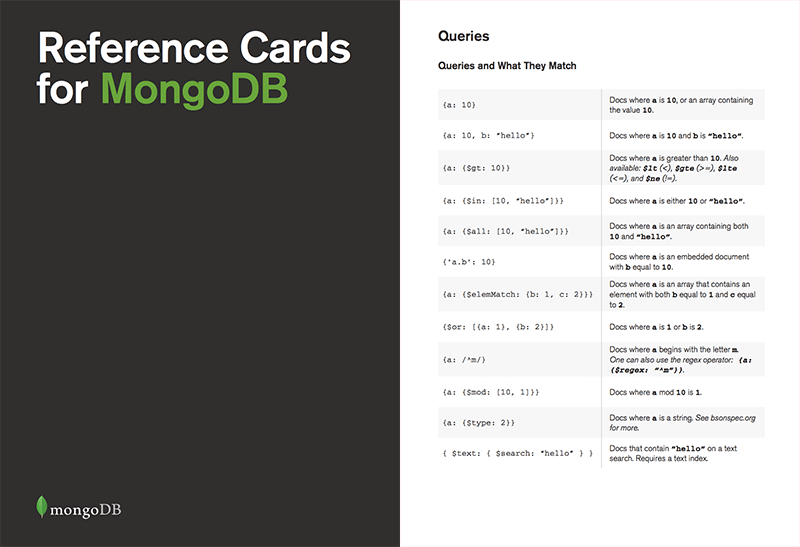 MongoDB Reference Cards